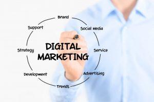 digital_marketing_competencies