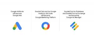 Google_ads_rebranding